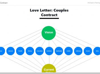 http://lovecontract.compassaimsolutions.com/login